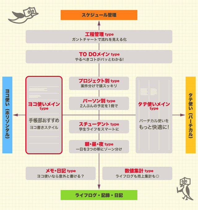 example_chart31-640x678
