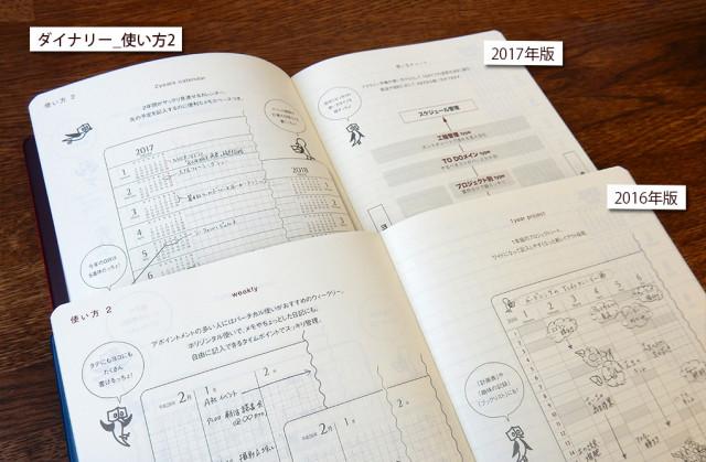 1617_hikaku_12_di_2460